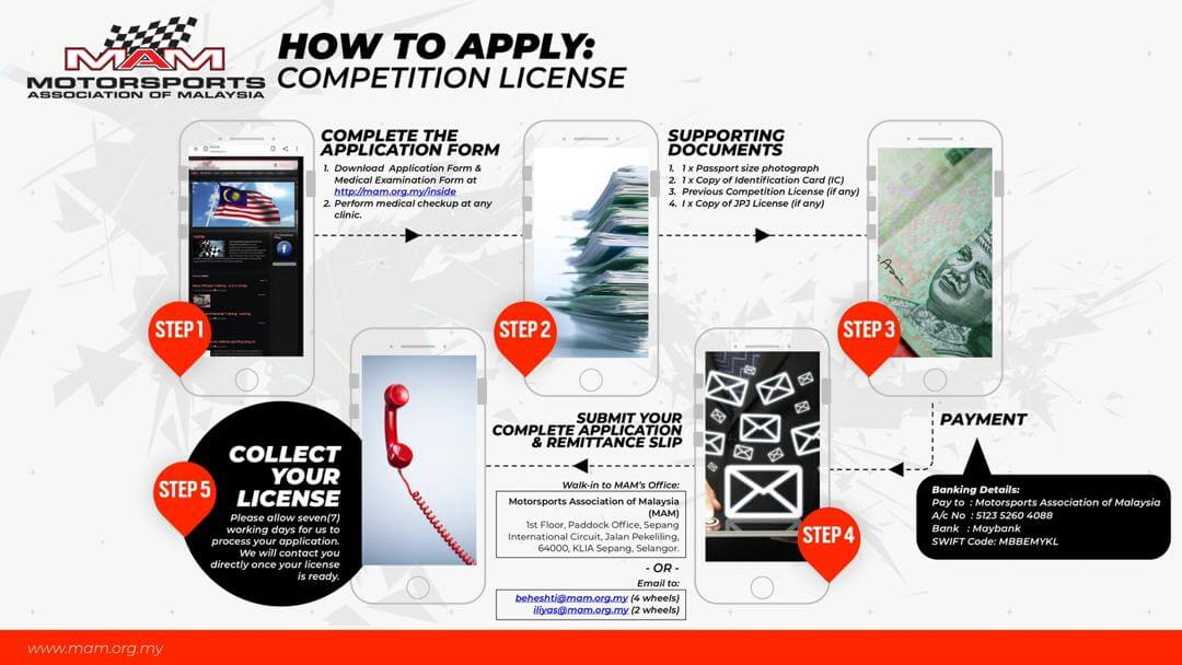 HOW TO APPLY - Competition License